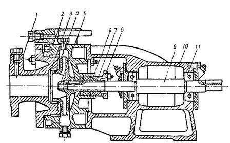центробежные насосы устройство и принцип действия