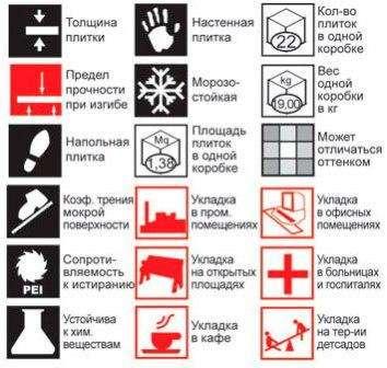Фото иллюстрирует остальные пиктограммы, которые можно увидеть на упаковке керамической плитки.