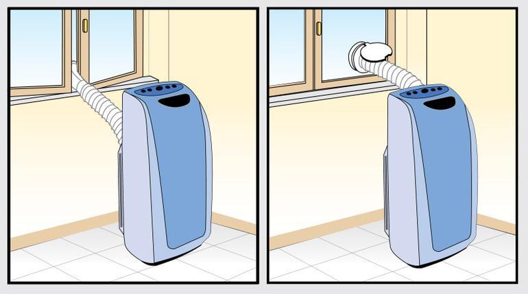 как работает напольный кондиционер без воздуховода