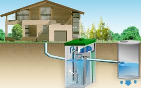 Организация канализационной системы в частном доме