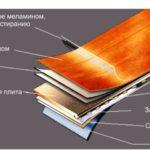 Что такое ламинат? Его состав, основные классы и их назначение