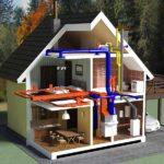 Услуги подключения инженерных систем для частного дома в Белграде