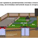Где смонтировать станции автономной канализации?
