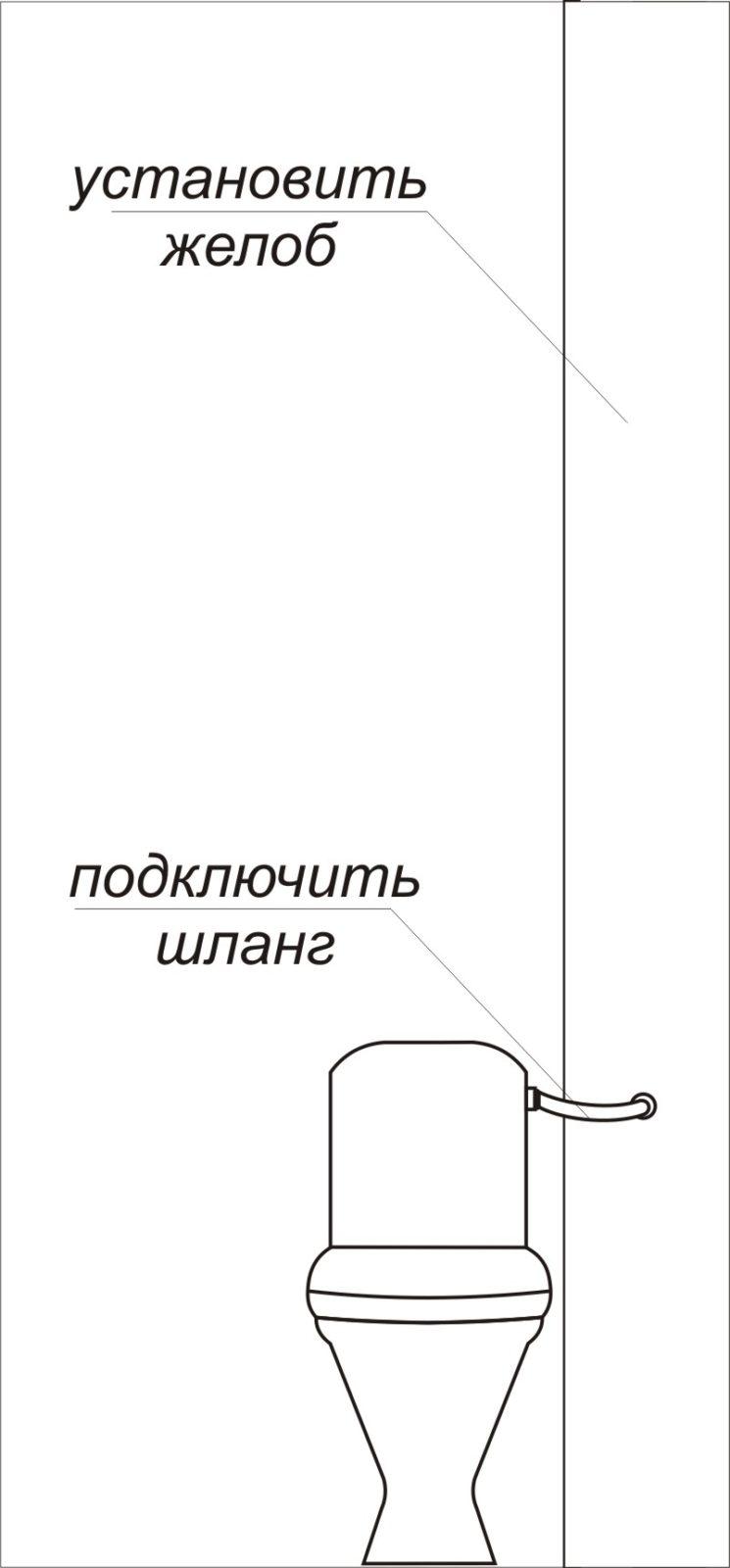 Инструкция по маскировке труб в туалете и ванной комнате