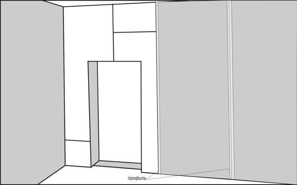 Как обшить стену гипсокартоном