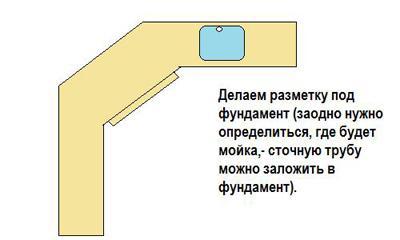 Как сделать уличный кирпичный камин-мангал и площадку для шашлыка на даче своими руками: строительство стационарного мангала из кирпича, кладка — пошаговая инструкция, советы, рекомендации