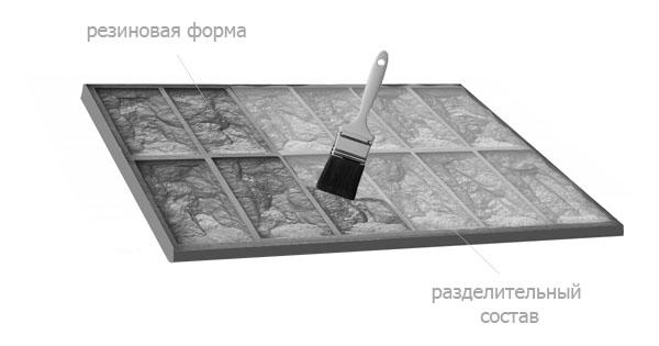 Литье искусственного камня своими руками