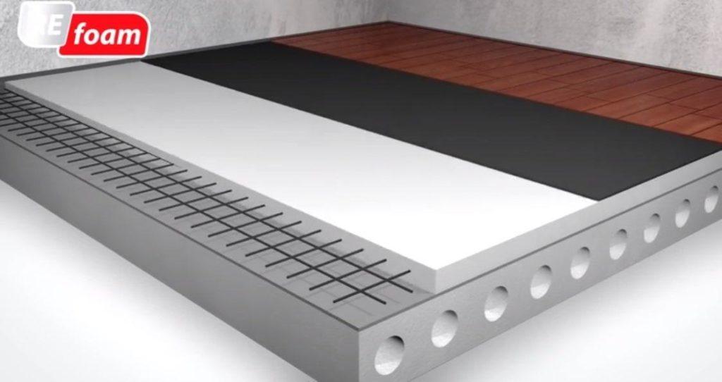 Refoam: инновационный материал на рынке звукоизоляции для пола
