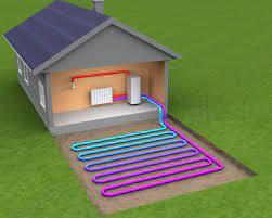 Практичность и выгода применения геотермального теплового насоса