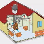 Особенности систем воздушного отопления